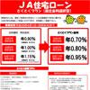 JA住宅ローンとくとくプラン固定金利型選択型