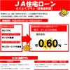 JA住宅ローンとくとくプラン変動金利