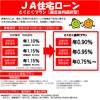 JA住宅ローンとくとくプラン固定金利選択型